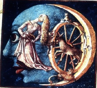 The Moon and Fortune. An oddly surreal picture showing a crescent moon at the edge of a blue face, a woman whose own face is covered by long hair, and a wheel which animals sit on.