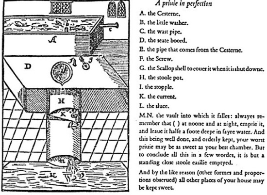 A diagram of the water-closet invented by John Harington.